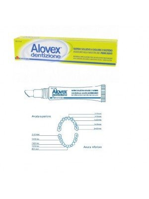 Alovex Dentizione Gel Primi Dentini 10 ml
